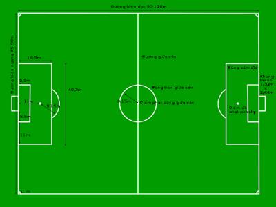 thi công sân bóng cỏ nhân tạo 5 người-1
