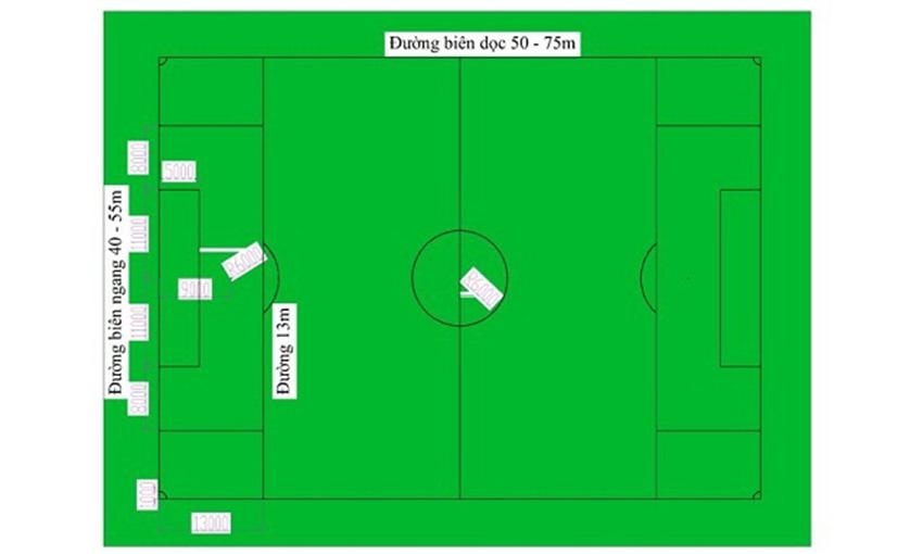 17 Luật Bóng Đá 7 Người Mới Nhất Trên Sân Mini theo luật FIFA
