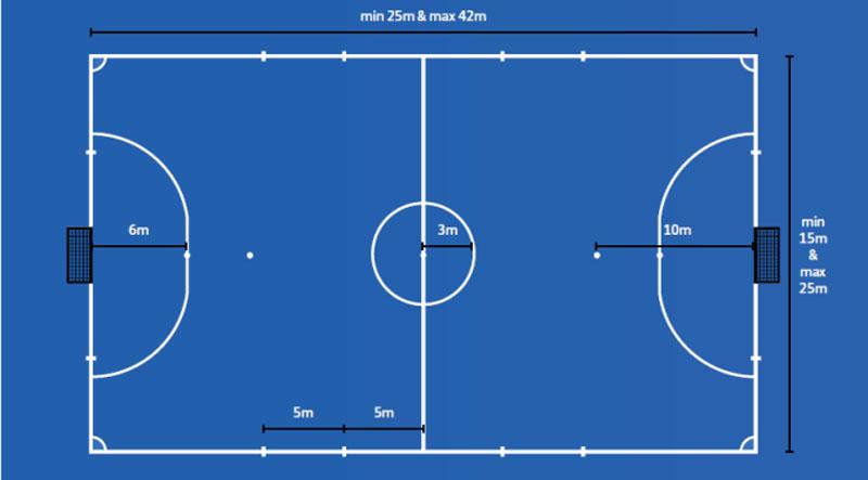 luật thi đấu bóng đá sân bóng cỏ nhân tạo 5 người theo tiêu chuẩn FIFA